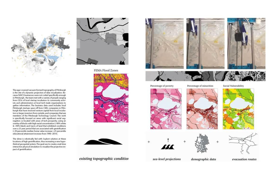 Research_08_Contingent Landscapes_075-076